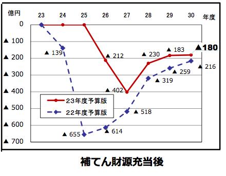 23年度(2015-10-24 10.47.23)